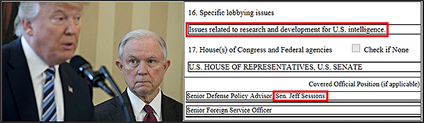 US Attorney General Jeff Sessions, US Senator from Alabama (1997-2017)